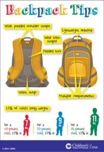 backpacktips